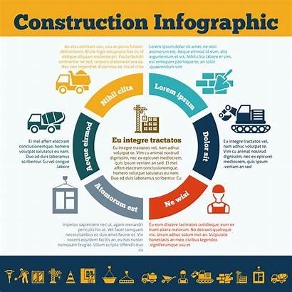 Infographic Construction Vector Building Team Presentation Management