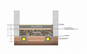 Comment Faire Un Drainage : drainage int rieur forum ma onnerie fa ades syst me d ~ Farleysfitness.com Idées de Décoration