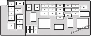 2005 Toyota Sequoia Fuse Box Diagram