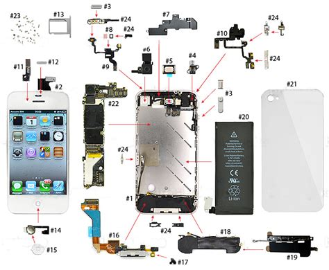 exploded  iphone  dok phone