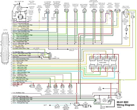 Mustang Faq With Radio Wiring Diagram Ford
