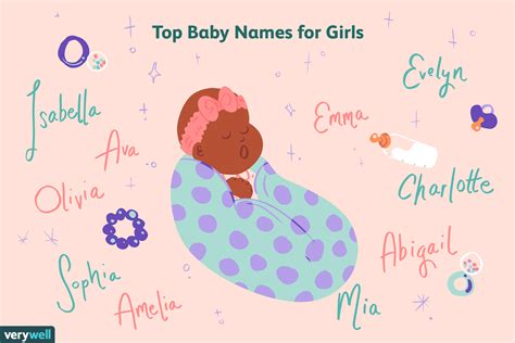 best names for baby top 1 000 baby name ideas