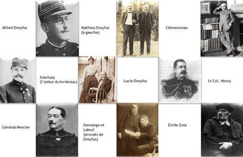 Les personnages de l'affaire dreyfus