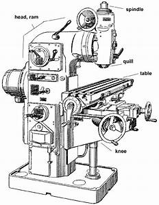 6 Assembly Drawing Milling Machine For Free Download On