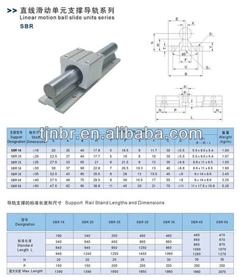 linear rail sbr12 guide sbr16 bearing sbr12uu rails cnc length sbr20 block router 2pcs aluminum 500mm 12mm mm sbr parts
