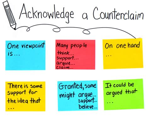 Cool Anchor Chart For Acknowledging A Counterclaim On