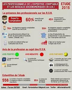Emploi Comptable Le Havre : infographie les professionnels de l 39 expertise comptable ~ Dailycaller-alerts.com Idées de Décoration