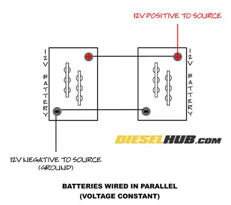 Volt Deep Cycle Batteries For Trailers
