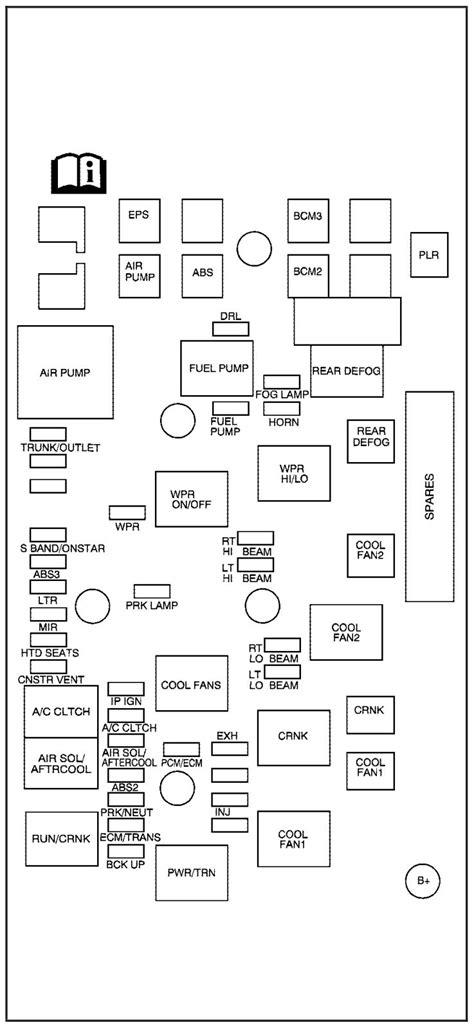 2008 Pontiac Torrent Fuse Box Diagram by Pontiac G5 2007 Fuse Box Diagram Auto Genius
