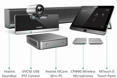 Yealink Teams Mvc500 Ii Wireless Microsoft Mvc