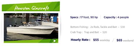 Fishing Boat Rental Vancouver by Fishing Boats Granville Island Boat Rentals Vancouver