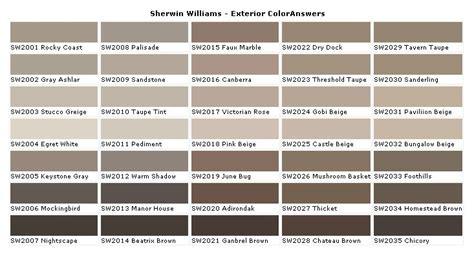 best ideas about paint charts pinterest paint color wheel sloan chalk paint and
