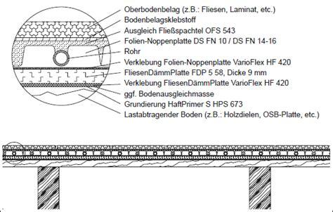 bodenaufbau fußbodenheizung neubau bodenaufbau d 252 nnschichtsystem baudochselbst de