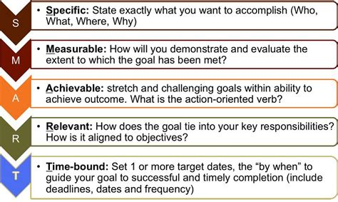 smart goal setting smart goals plant based dietitian