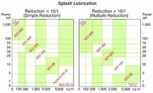 Untersetzung Berechnen : schaeffer s oil spezialschmierstoffe entscheidungshilfe ~ Themetempest.com Abrechnung