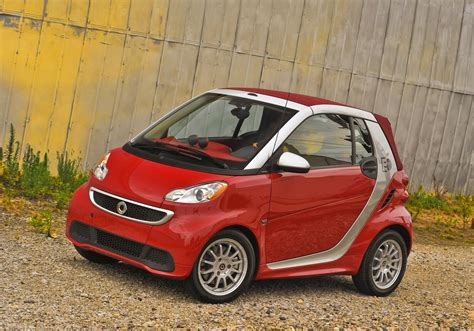 2014 Smart Fortwo Safety Review And Crash Test Ratings