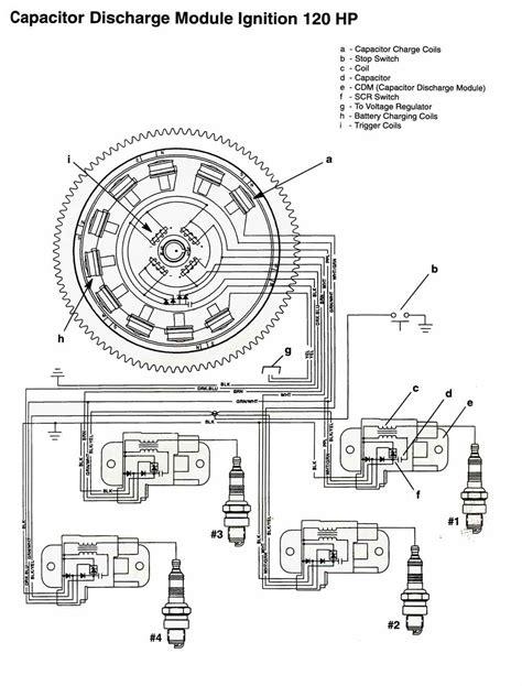 chrysler outboard wiring diagrams mastertech marine