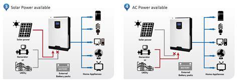 5kva off grid solar inverter 48v conversol 500vdc