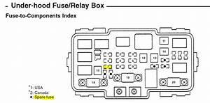 2002 Civic Fuse Box Diagram
