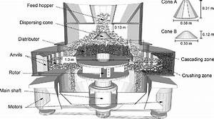 Scheme Of The Industrial Vsi Crusher Studied  Showing The