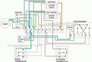 S Plan Central Heating System Throughout Electric