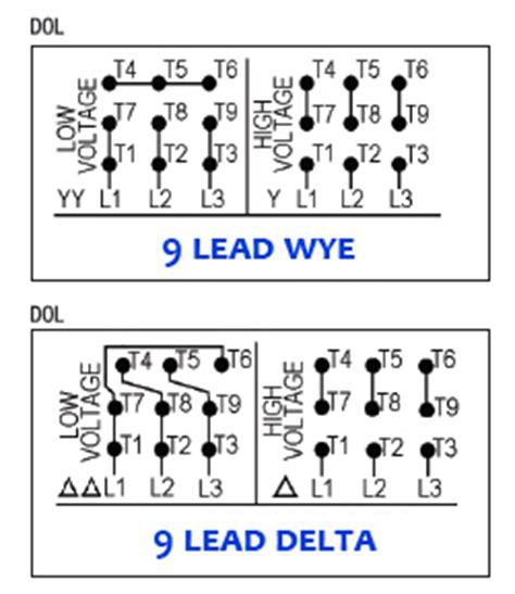 12 lead motor dealers industrial equipment