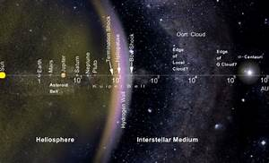 Giant leap for mankind as Voyager 1 left Solar System ...