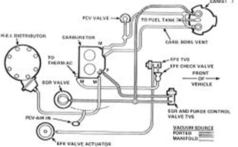 78 Ford Ranchero Wiring Diagram by 1978 Ford Ranchero Vacuum Diagram Ford Auto Parts