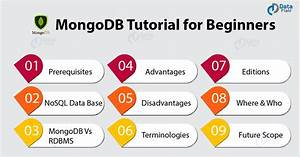 Mongodb Tutorial For Beginners  Complete Guide