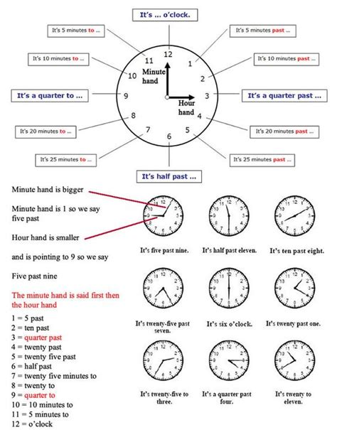 Click On What Time Is It? (telling The Time In English