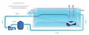 Comment Nettoyer Le Fond D Une Piscine Sans Aspirateur : mx6 le robot hydraulique par zodiac piscine center net ~ Melissatoandfro.com Idées de Décoration