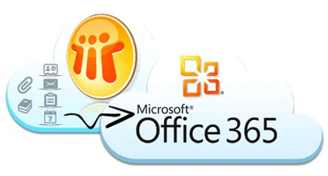 Considerations while migrating Lotus Notes to Office 365 ...