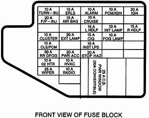 1997 Pontiac Sunfire 2 2 Stopped Running Changed All Sensors Cumputer Coils Modual Ect  Car Will