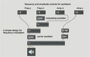 Max 7 msp introduction for Msp documentation software