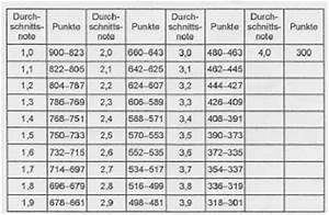 Punkte Berechnen Abi : hinweise zum abitur und zur gesamtqualifikation pdf ~ Themetempest.com Abrechnung