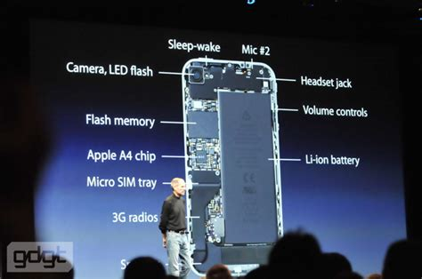 iphone 4s specs iphone 4s specs myideasbedroom