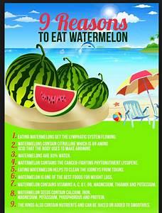 happy national watermelon day Tumblr