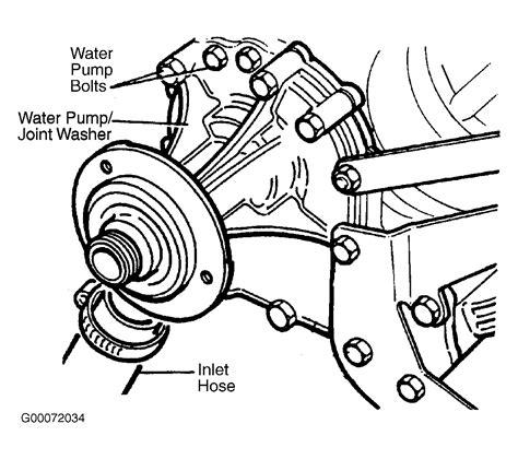 service manual diagram  install serpentine belt
