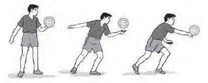 teknik dasar bola voli servis passing smash  blocking