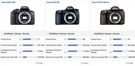 canon eos 750d rebel t6i vs eos 70d vs eos 7d mk ii wide dr though the iso range dxomark