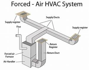 Looking For Advice On Air Return Venting