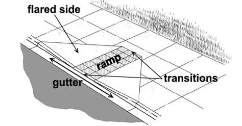 compliant sidewalks  curb ramps pcm