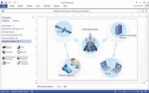 How To Create A Ms Visio Telecommunication Network Diagram