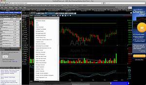 Amazon Stock Market Chart Freestockcharts Com Stock Charting Software Review Report