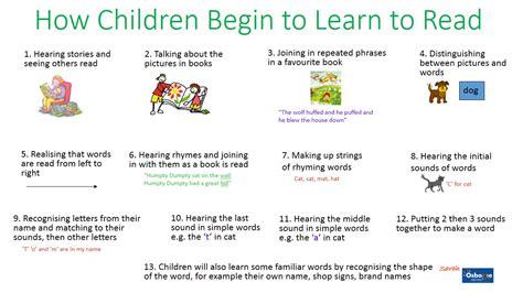 How Children Learn To Read  Osborne Nursery School