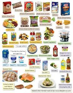 Diabetic Diet Food List