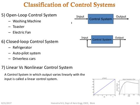automatic room light control upon human presence introduction to control systems
