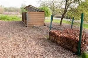 Kompost Richtig Anlegen : komposter ~ Lizthompson.info Haus und Dekorationen