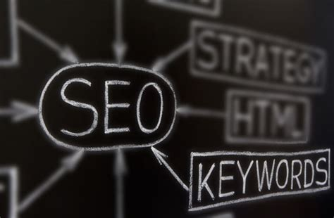 How To Find The Best Keywords For Seo  Internet Marketing