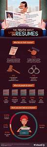 the truth about lying on resumes infographic resume With infographic resume builder